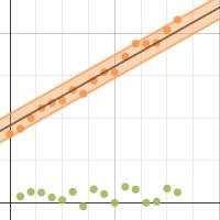 Image of Linear Regression: Median Slopes