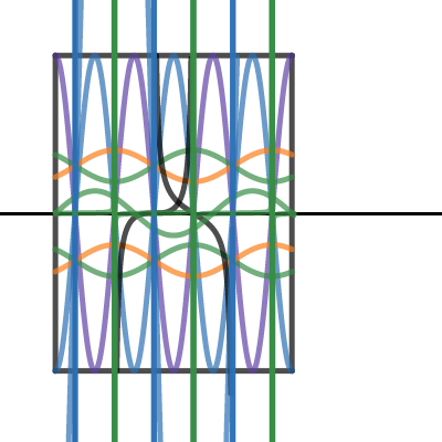 Image of Trig Tapestry