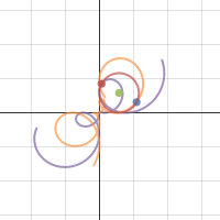 Regular Moving and Growing and Shrinking Circle