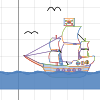 Image of CLA Desmos project- import stuff here