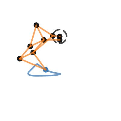 Image of Cyclic Path V.0
