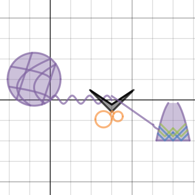 Image of Desmos drawing