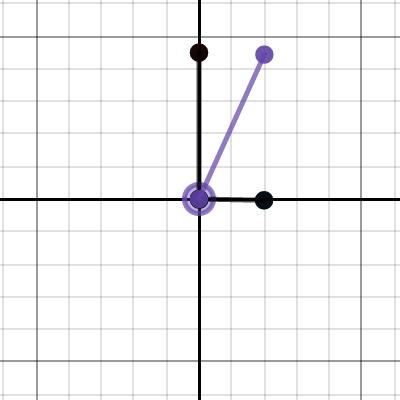 Image of Force Vector Simulation