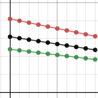 Image of Car graph 2