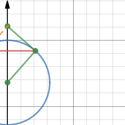 Image of Horizon projection