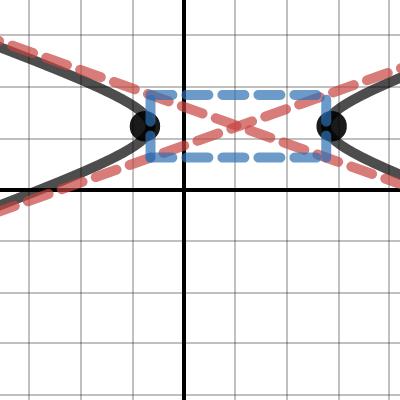 Image of Hyperbola Horizontal