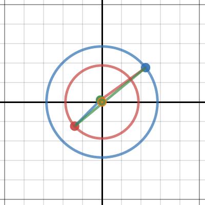 Image of Roterende fis i trekanten