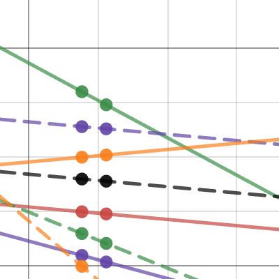 Image of Math101