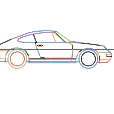 Image of Porsche