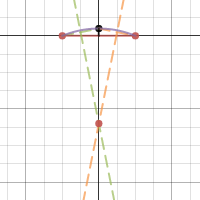 Perpendicular bisectors of the smaller chords determine the center.