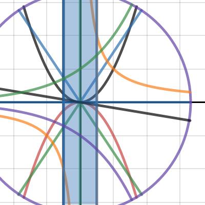 Image of Algebra II-Art and inequalities