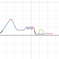 how to change desmos to degrees