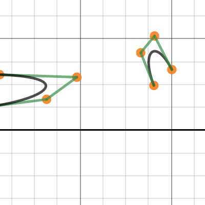 Image of Bezier Curves