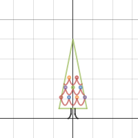 https://www.desmos.com/calculator/3votdm62qq