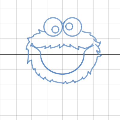 Image of Cookie Monster