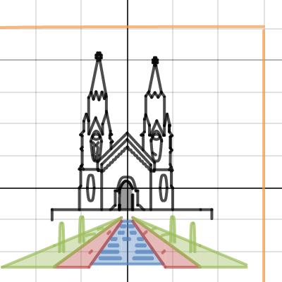 Image of Basílica Menor de Nuestra Señora del Valle - Eduardo Rodriguez