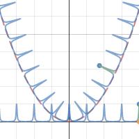 Axis bending 2