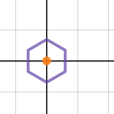 Image of Regular Polygons