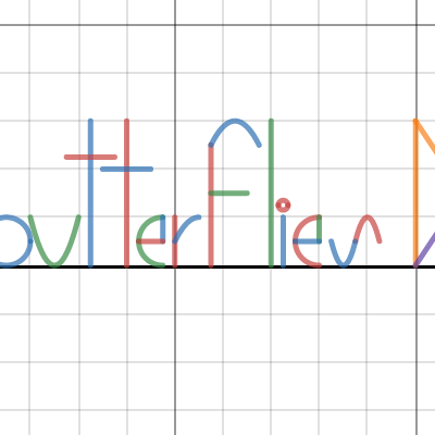 Image of Summer Vocabulary Performance Task