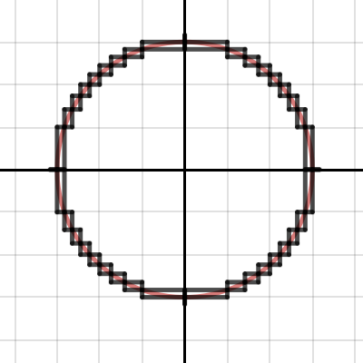 how to make a straight line on desmos