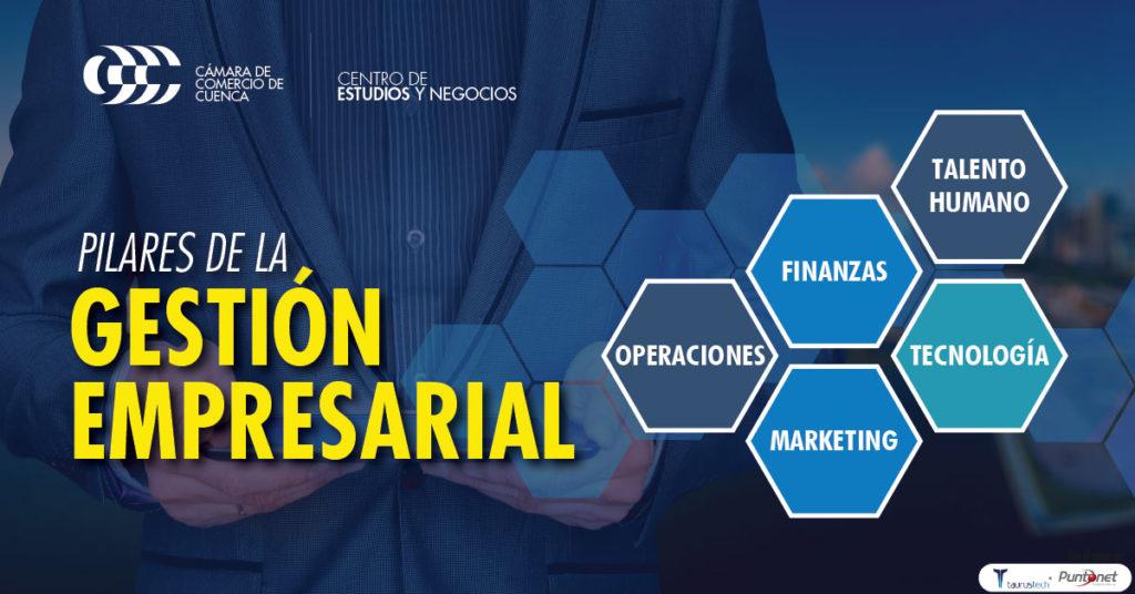 Invitación Gestión Empresarial 2da E.