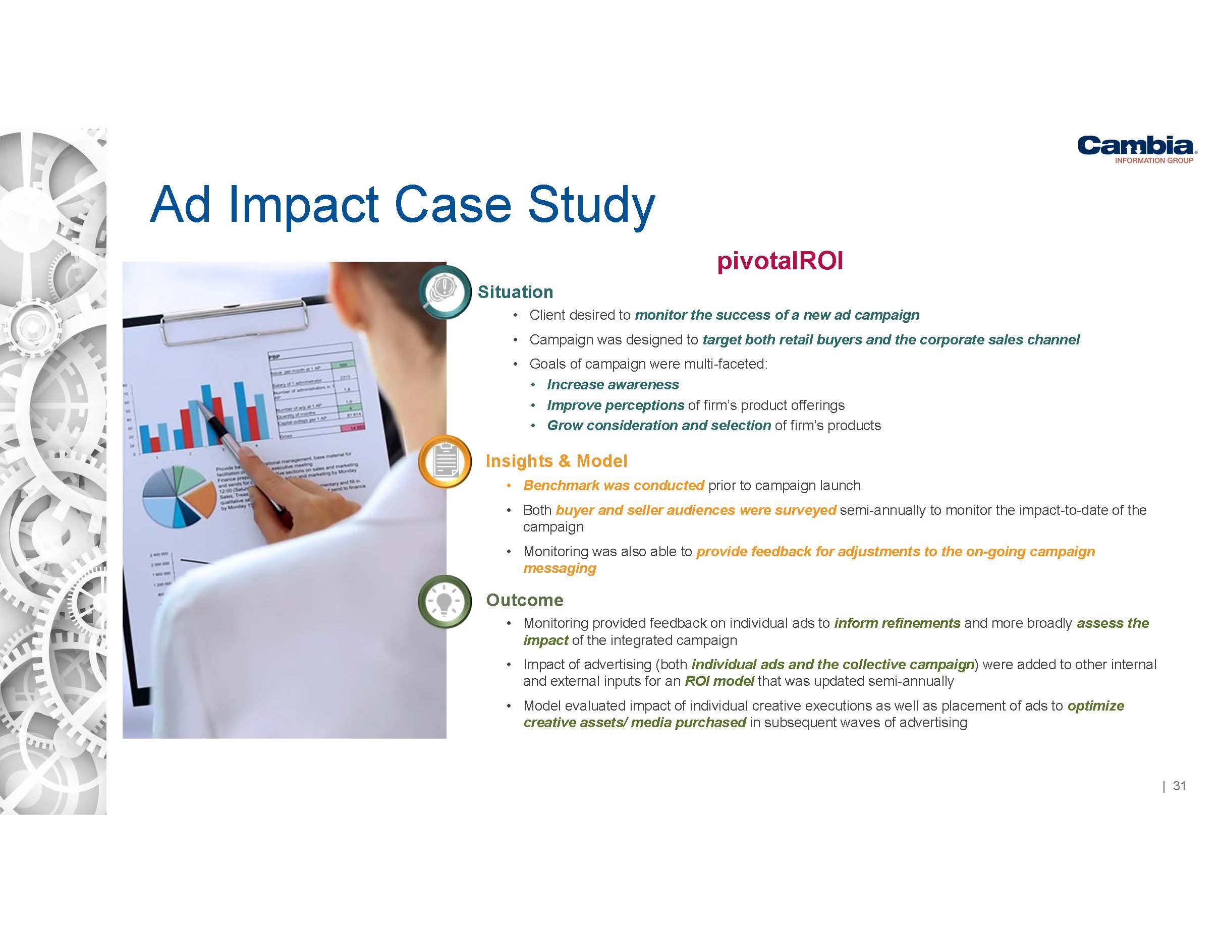 quantify advertising impact