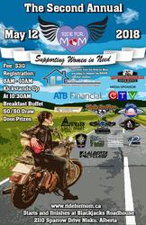 Rfm poster web