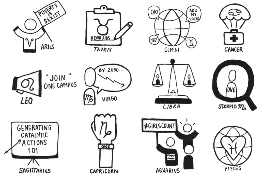 What does your astrological sign say about your activism style
