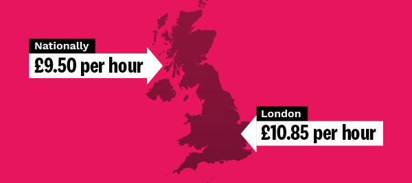 Map showing increase in the real Living Wage rates —£9.50 per hour nationally and £10.85 per hour in London