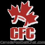 """CFC 'top 10' Ontario Summer rankings: Varsity & Junior Varsity (Week 2) """"Lions make move"""""""