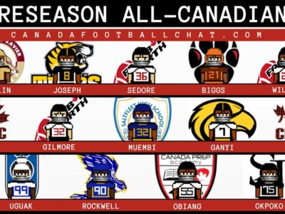 Mind of McCabe (Defence): 2017 High School Preseason CFC All-Canadians