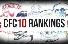 CFC10 Non-Public Rankings (FINAL): Kerry Blues walk away as Champions