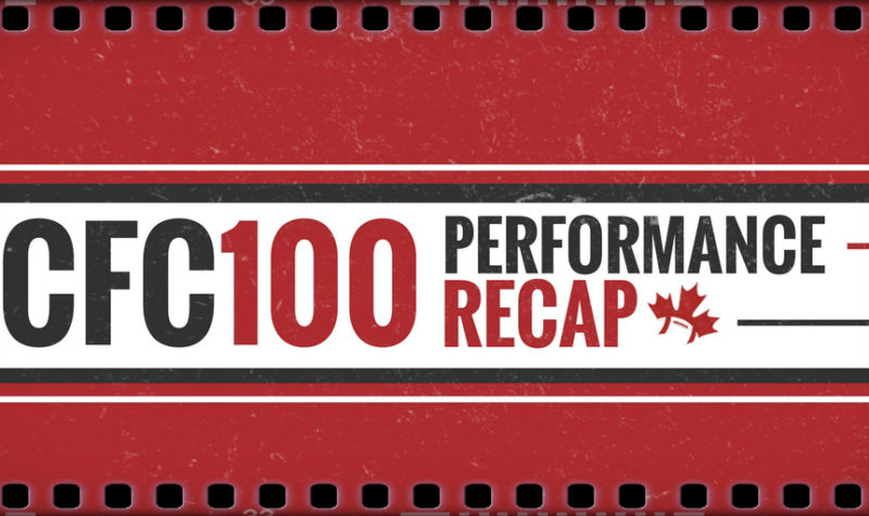 2017 #CFC100 player performances WEEKLY RECAP