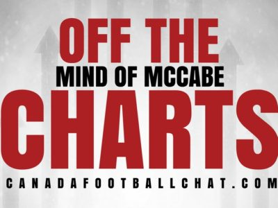 Mind of McCabe: Five off the charts stats in Quebec visualized
