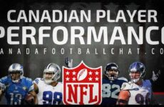 NFL Canadian Performances (11): Low scores were the name of this weekend
