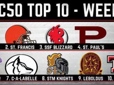 #CFC50 2017 high school RANKINGS (3): Ravens crack top 10, Newman plummets