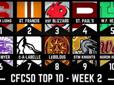#CFC50 2017 high school RANKINGS (2): Traditional powers dominate early, one top 10 falls