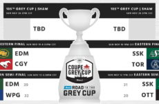 Toronto, Calgary to battle it out for the 105th Grey Cup title