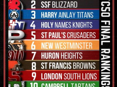 CFC50 2017 high school RANKINGS (FINAL): Game of Thrones