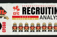 U Sports Recruiting Analysis 2018 (RSEQ): Laval refresh with new class of stars