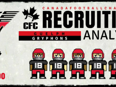 U Sports Recruiting Analysis (OUA): Guelph invades London
