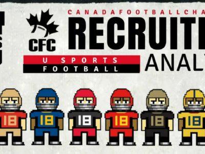 U Sports Recruiting Analysis 2018 (27 Programs)