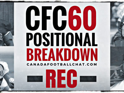 CFC60 2018 June edition: Playmakers (REC)