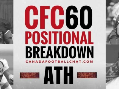 CFC60 2018 June edition: Swiss Army knives (ATH)