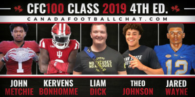 CFC100 Class 2019 4th Edition RANKINGS