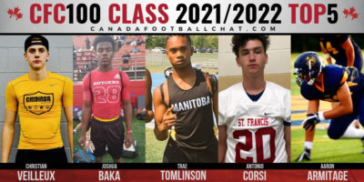 CFC100 Class 2021/2022 2nd Edition RANKINGS