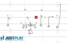 WOLFE: The evolution of the modern offense