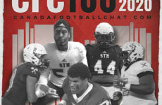 CFC100 Class 2020 4th Edition RANKINGS