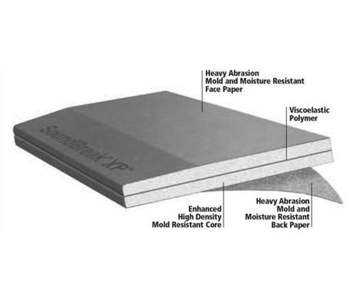 5/8 in x 4 ft x 12 ft National Gypsum Gold Bond BRAND SoundBreak XP Gypsum Board