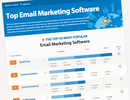 top email marketing twitter accounts to follow for more